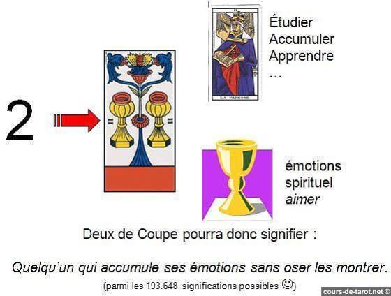 vincent-beckers_cours_tarot_mineurs2